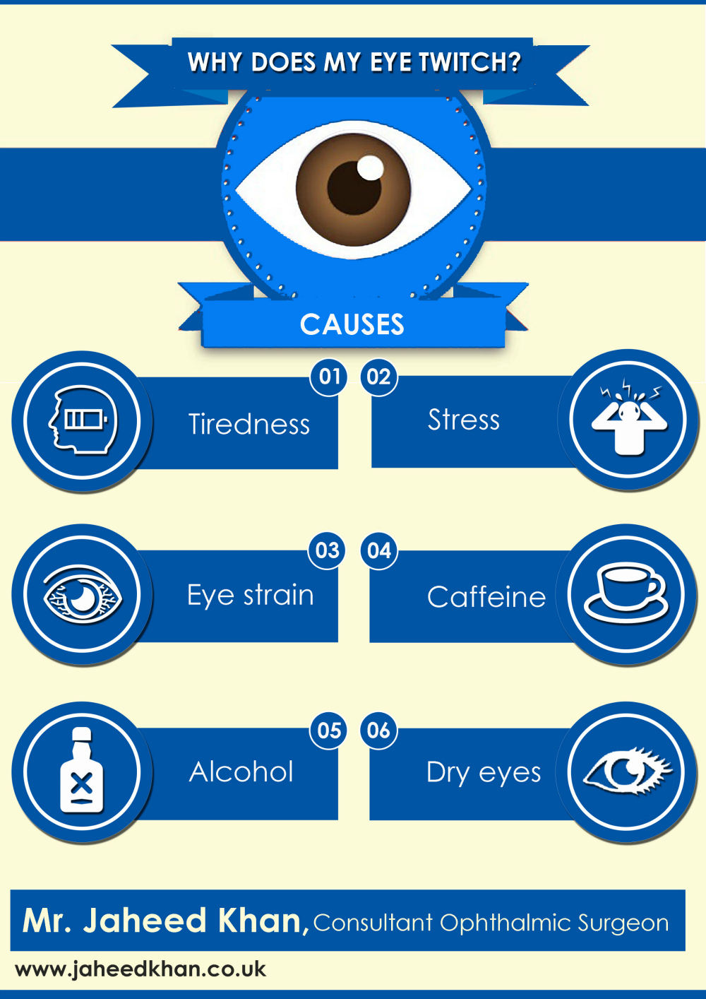 Why does my eye twitch infographic