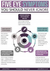 eye symptoms